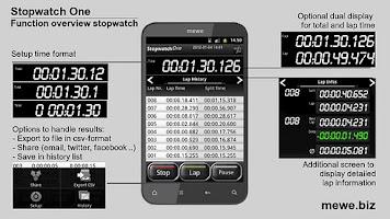 Screenshot of Stopwatch One