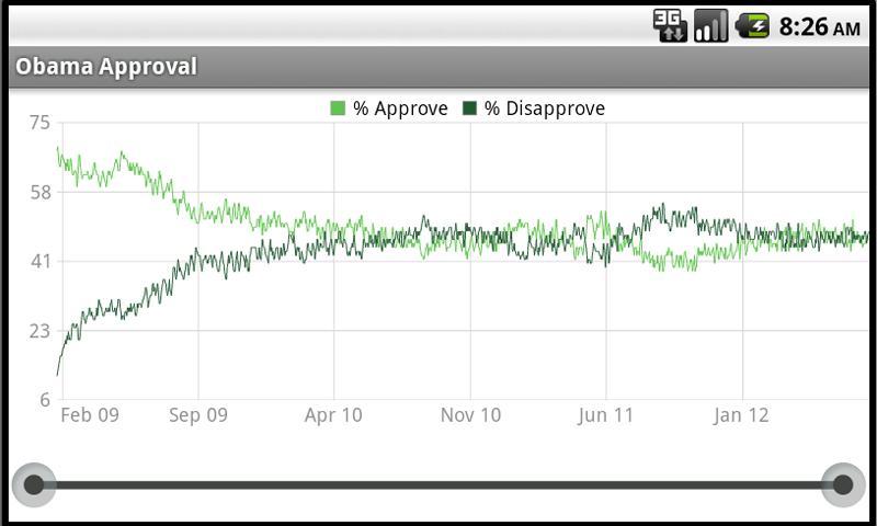 Gallup News - screenshot