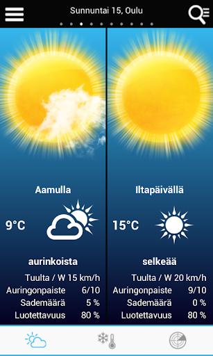 フィンランドの天気