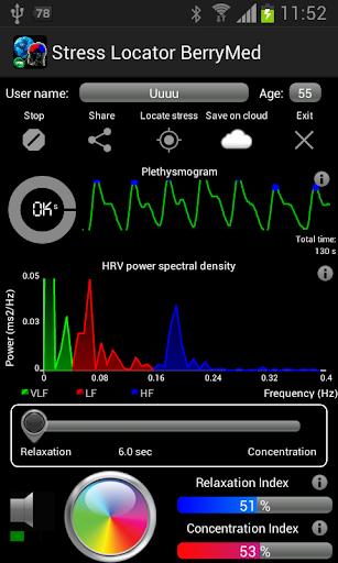 Antistress oximeter BerryMed