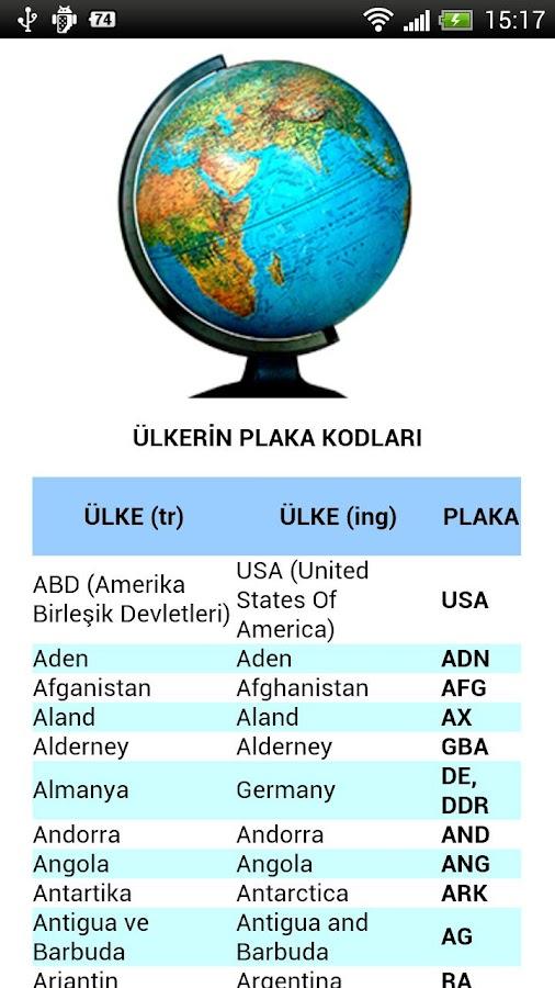 Ülkelerin Plaka Kodları- screenshot
