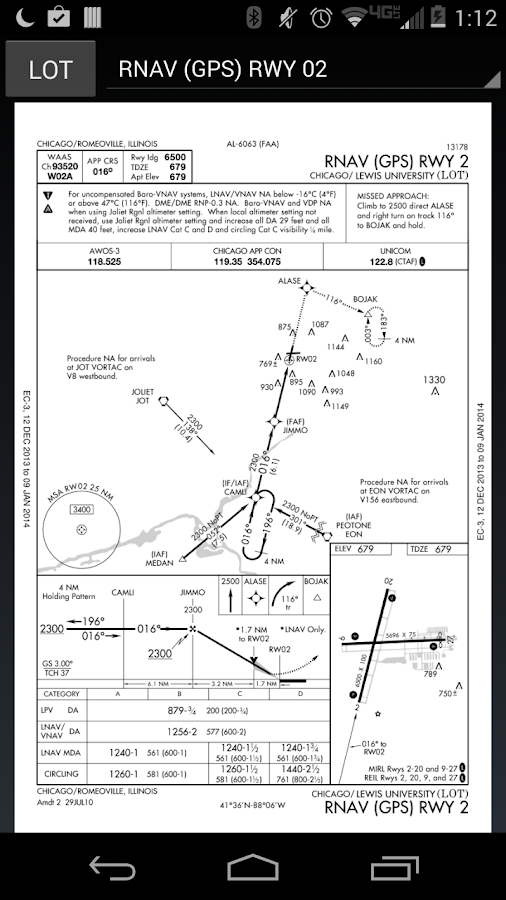 Approach Charts - screenshot
