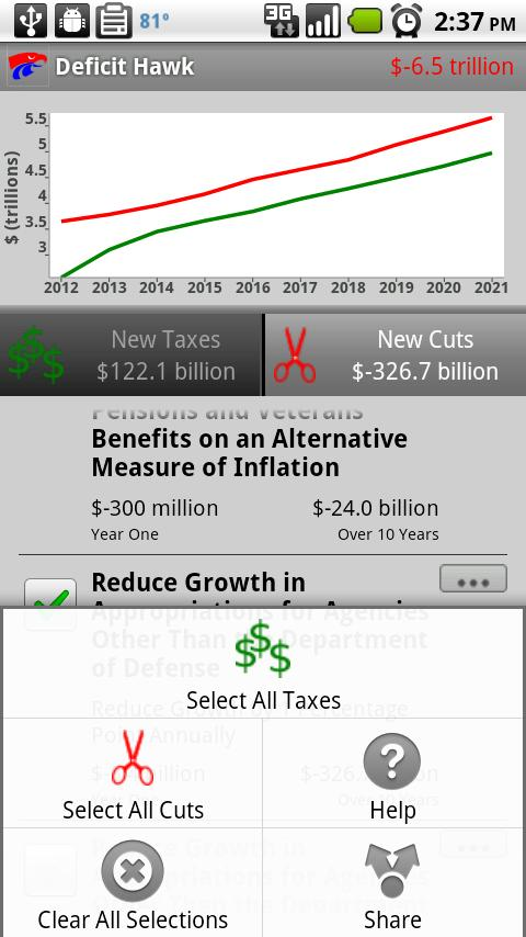 Deficit Hawk (US Fed Budget) - screenshot