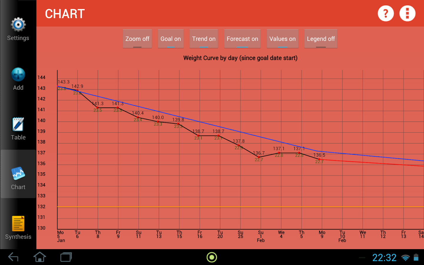 Weigh-In Deluxe Weight Tracker- screenshot