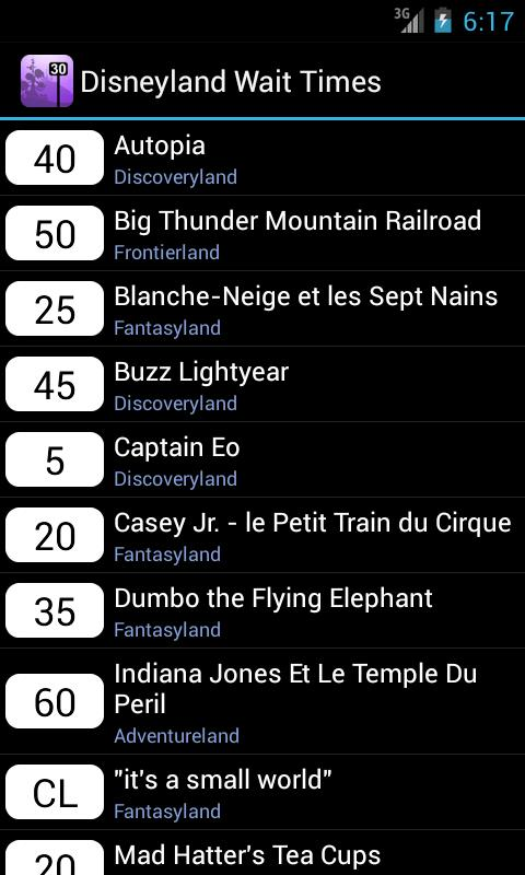 Disneyland Paris Wait Times - screenshot