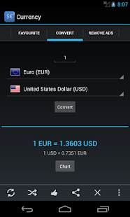 Forex Currency Rates 2 - náhled