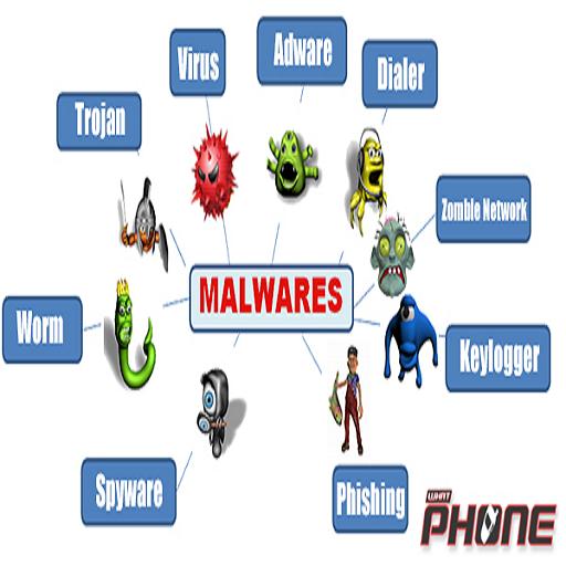 antivirus free for tablet 2014