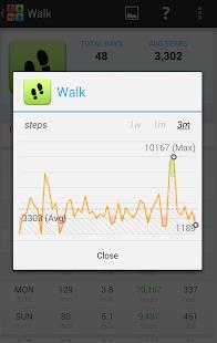 【免費健康App】Pedometer-APP點子