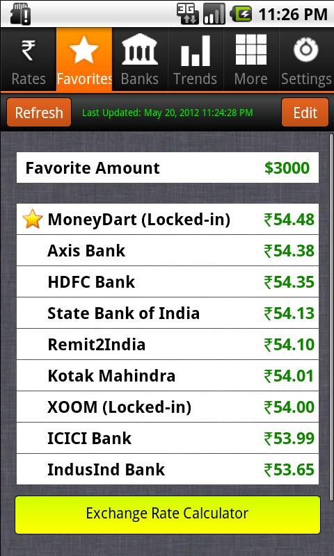 Indian forex rate live
