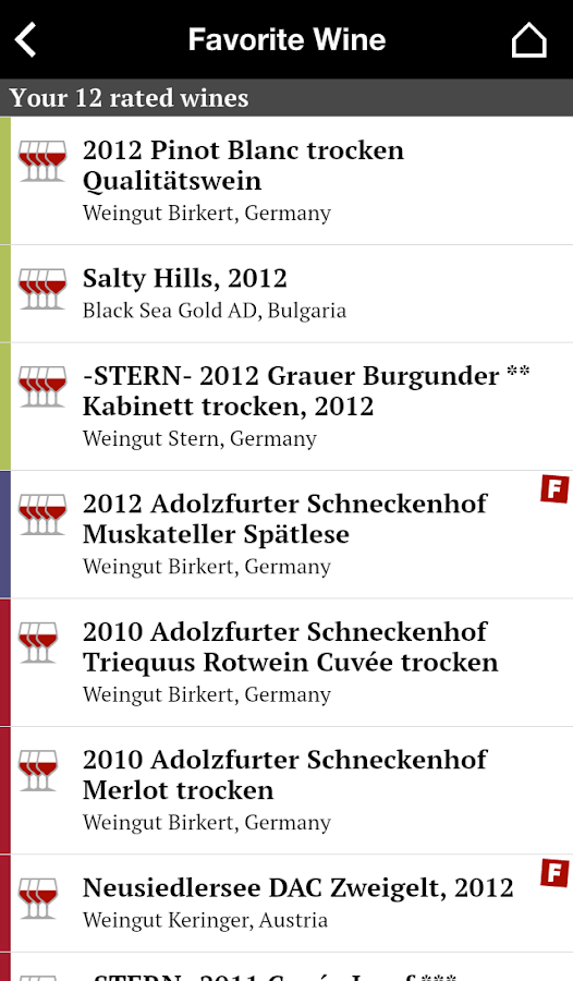 AWC Vienna Whitebook- screenshot