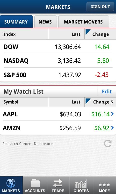 Capital One Investing Mobile- screenshot