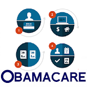 ObamaCare-Affordable Care News