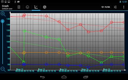 Blood Pressure Screenshot 30