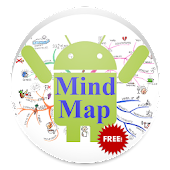 Mind Map gratuit
