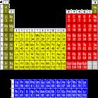 My Periodic Table icon