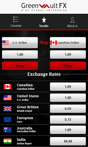 【免費財經App】Currency Converter Forex-APP點子