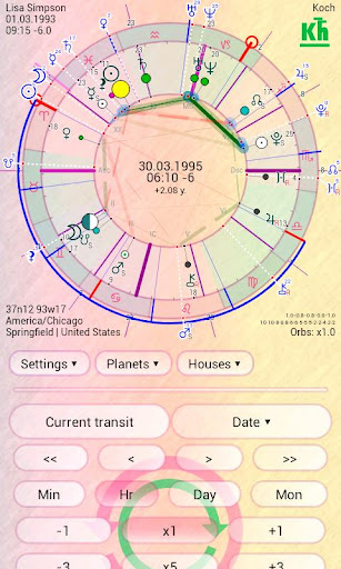 Astrology Software: A Comprehensive Guide