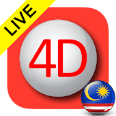 Best Live 4D Result Malaysia