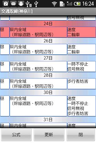 交通取締 神奈川