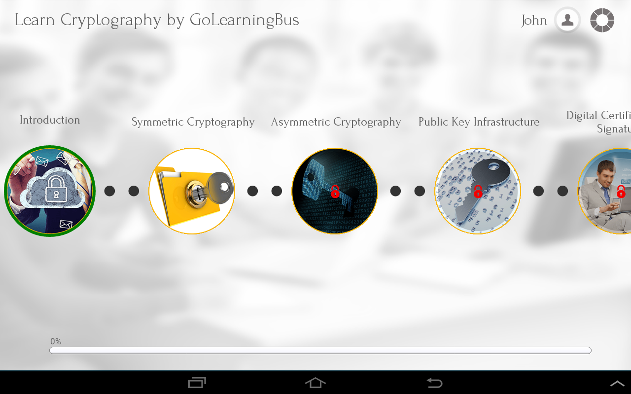 Learn Cryptography - screenshot