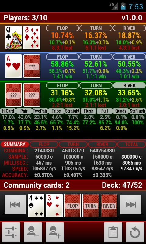 Poker Statistics Calculator