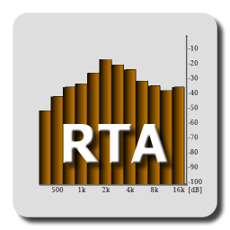 how to use a rta analyzer