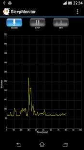 Sleep Monitor いびきグラフ化