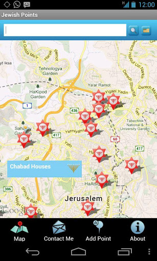 Jewish Points