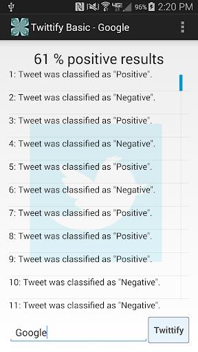 Twittify