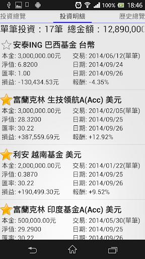 基金魔人 臺灣 財經 App-癮科技App