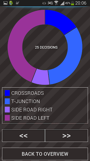 【免費生活App】Decision Maker App Art-APP點子