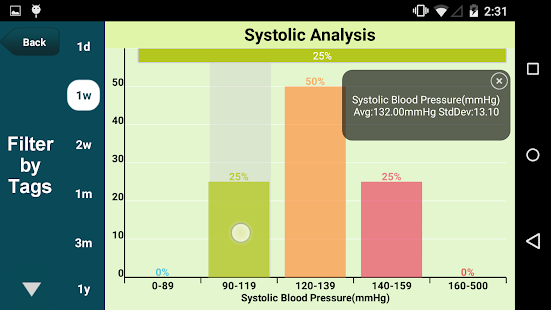 Blood Pressure (SmartBP)- screenshot thumbnail