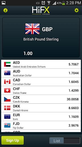 HiFX International Payments