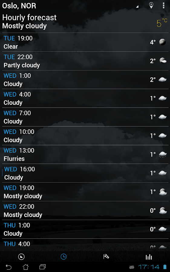 3D Flip Clock & World Weather- screenshot