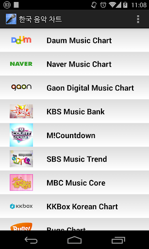 한국 음악 차트