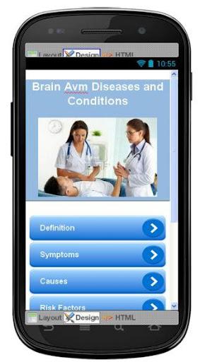 Brain Avm Disease Symptoms
