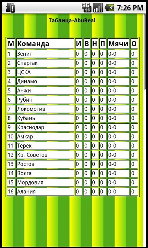 Anzhi AbuReal - screenshot
