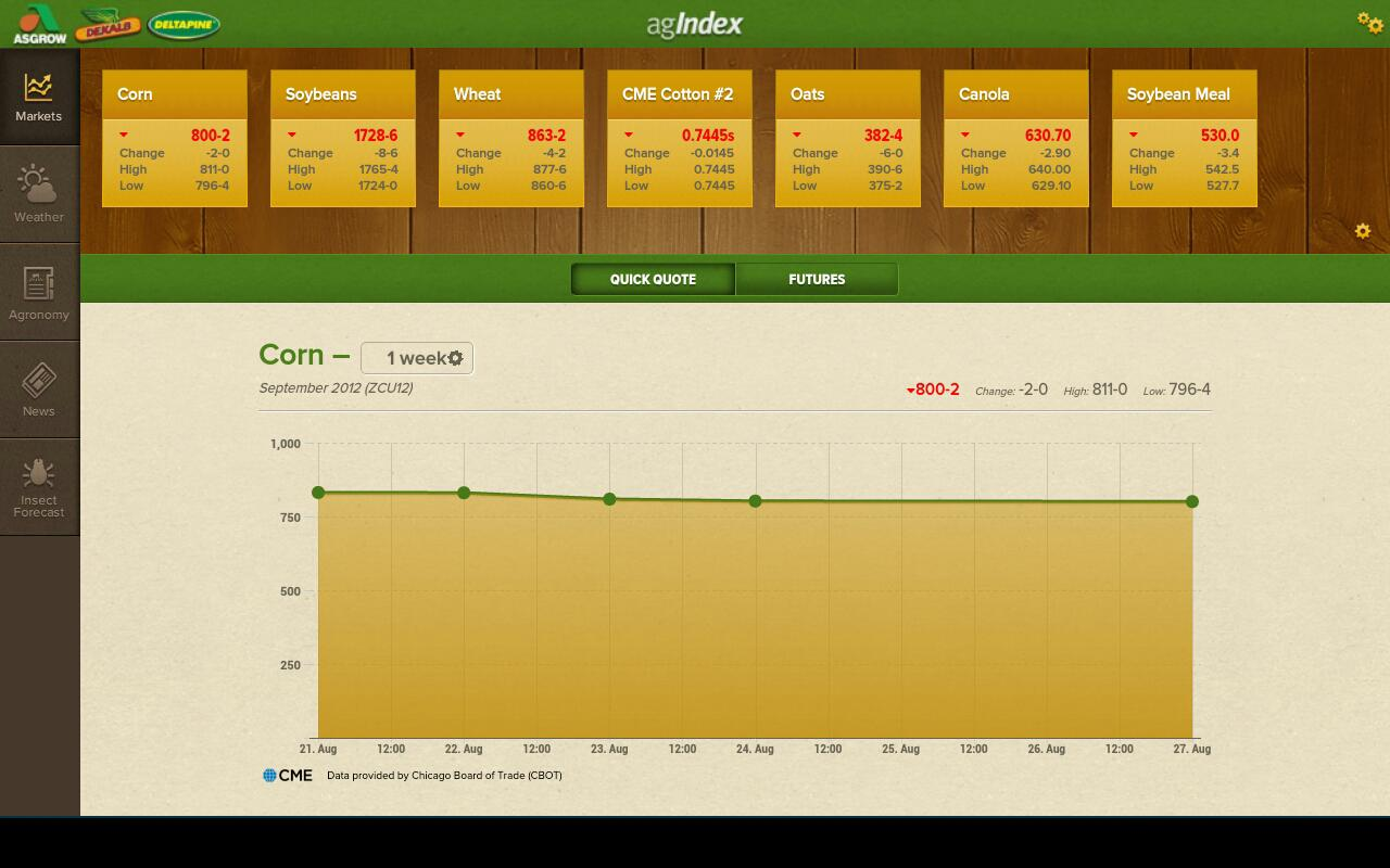 agIndex - screenshot