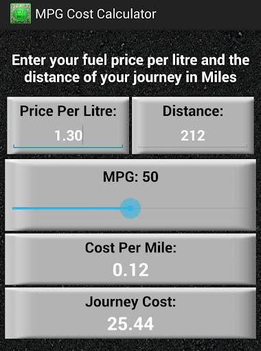 MPG Cost Calculator