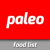 Gluten Free Paleo Diet List