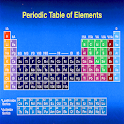 The Periodic Table logo