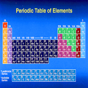 The periodic table apk download the periodic table 10 apk 48m the periodic table apk urtaz Gallery