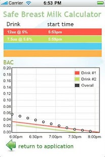 breastfeeding alcohol chart: Breast milk alcohol computer android apps on google play