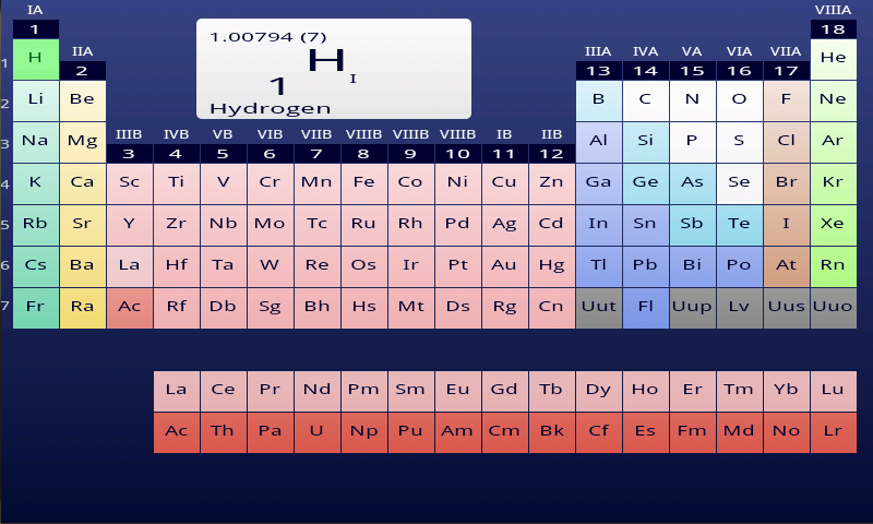 periodic table screenshot - Periodic Table Apk Free Download