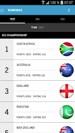 The ESPNcricinfo Cricket App Screenshot 7