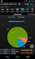Screenshot of BTCfx - Bitcoin Trading Client