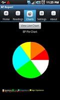 Screenshot of Blood Pressure (BP) Report