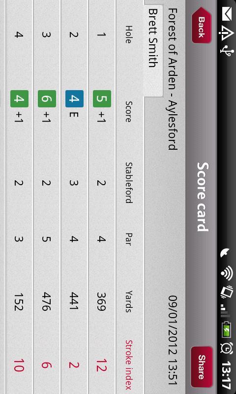 Marriott Golf UK- screenshot