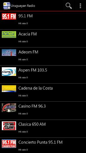 Uruguayan Radio