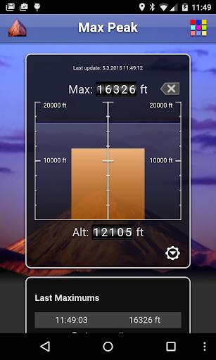 Max Peak Free